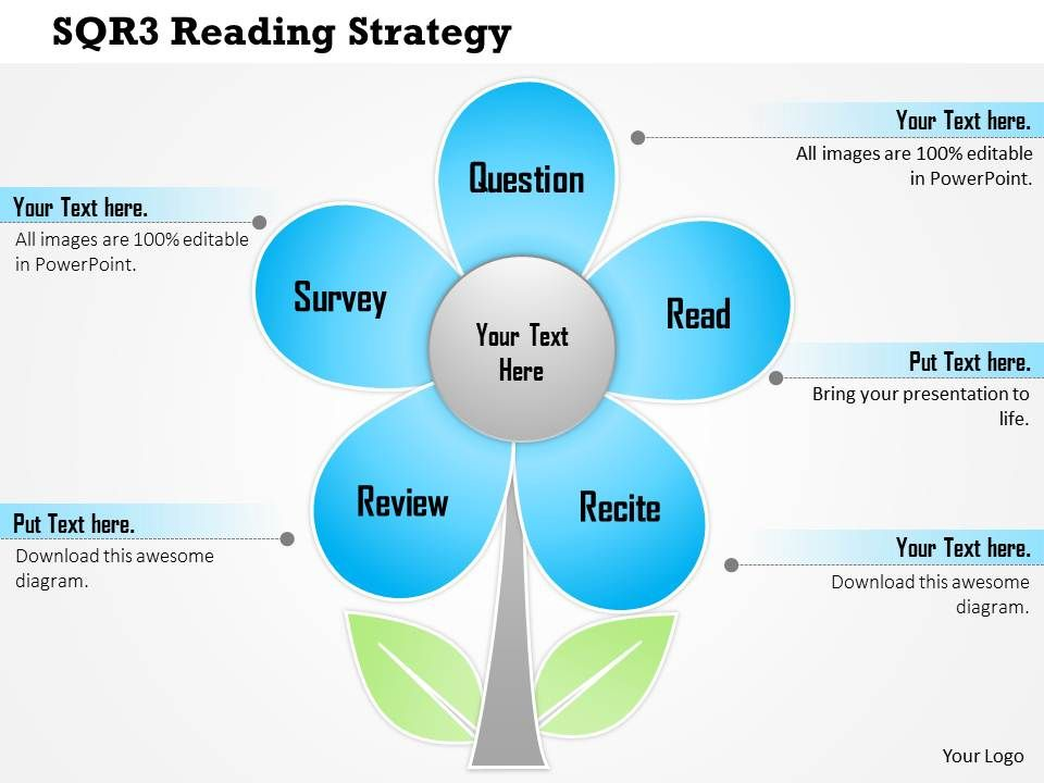 0614 sqr3 reading strategy powerpoint presentation slide for Sq3r template