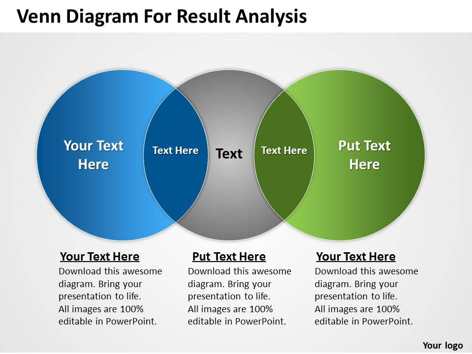 0620 best business presentations for result analysis powerpoint
