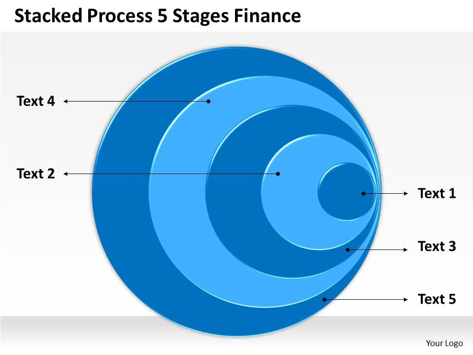 Technology Management Image: 0620 Management Consulting Business 5 Stages Finance