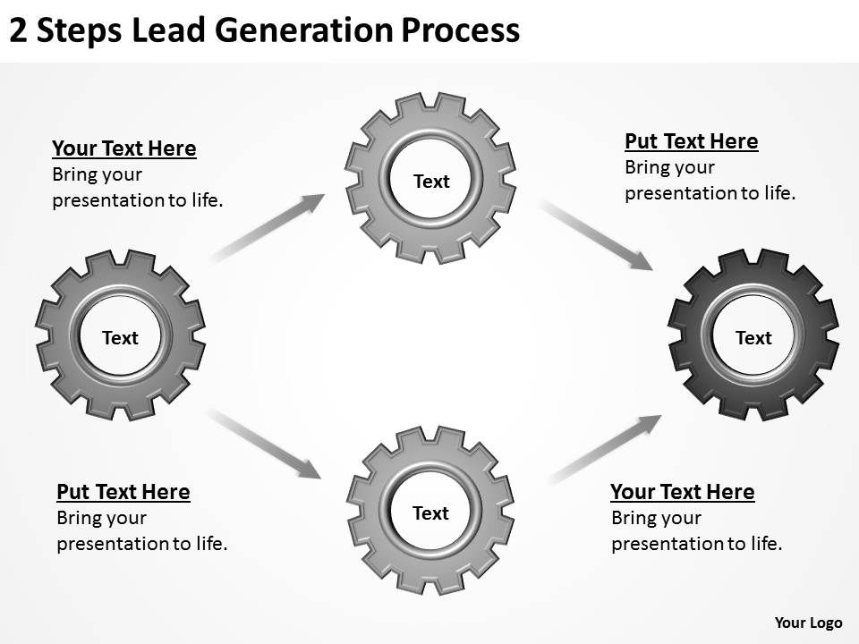 lead generation plan template - 0620 strategic plan 2 steps lead generation process