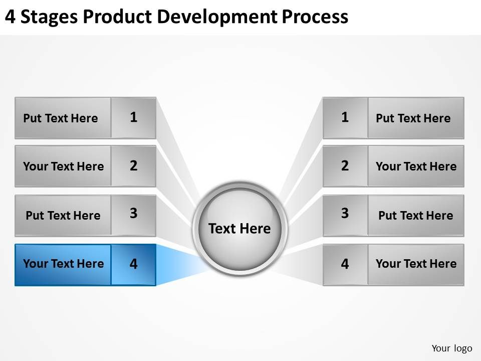 0620 strategic plan 4 stages product development process for Brand development process template