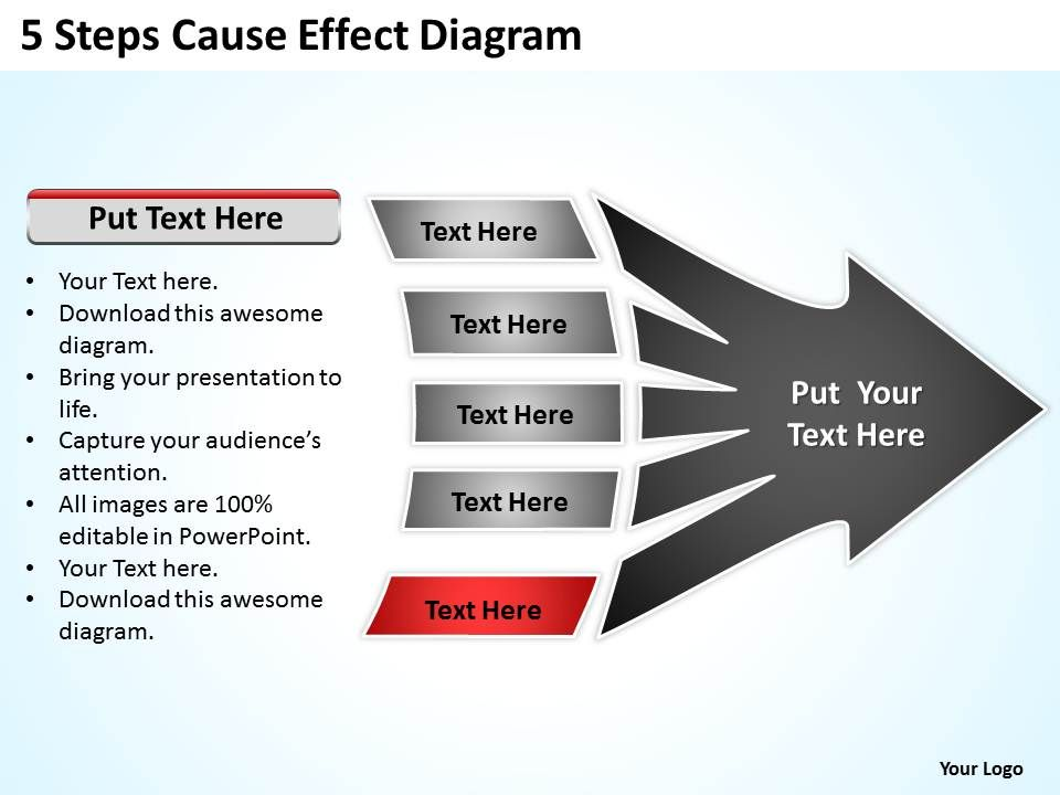 0620 Strategy Presentation Examples Cause Effect Diagram ...