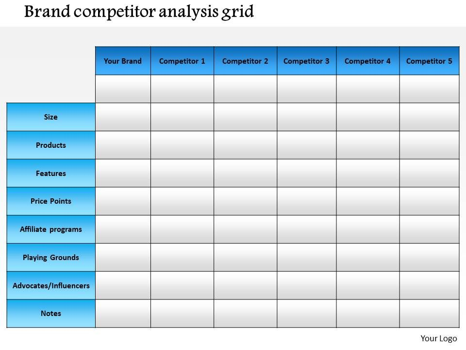 0714 Brand Competitor Analysis Grid Powerpoint Presentation Slide – Competitor Matrix Template