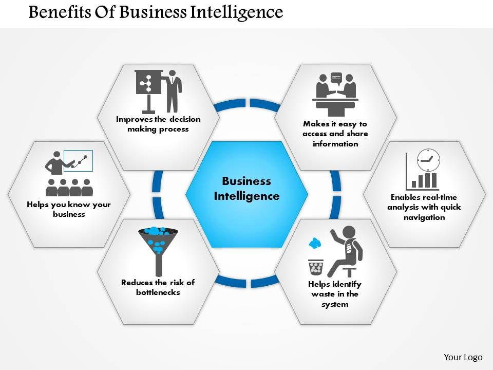 0814 benefits of business intelligence powerpoint presentation slide 0814benefitsofbusinessintelligencepowerpointpresentationslidetemplateslide01 wajeb Image collections