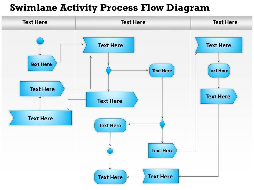 Process Flow Diagram With Swimlanes Template Data Wiring Diagrams