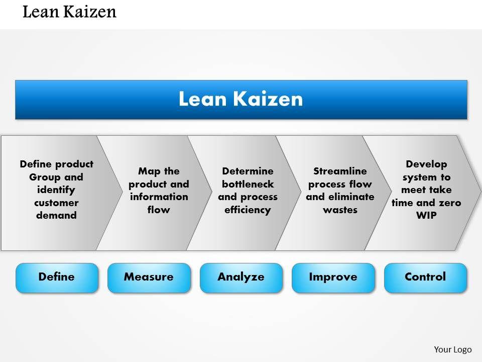 Simple Kaizen Powerpoint Template - Mariagegironde