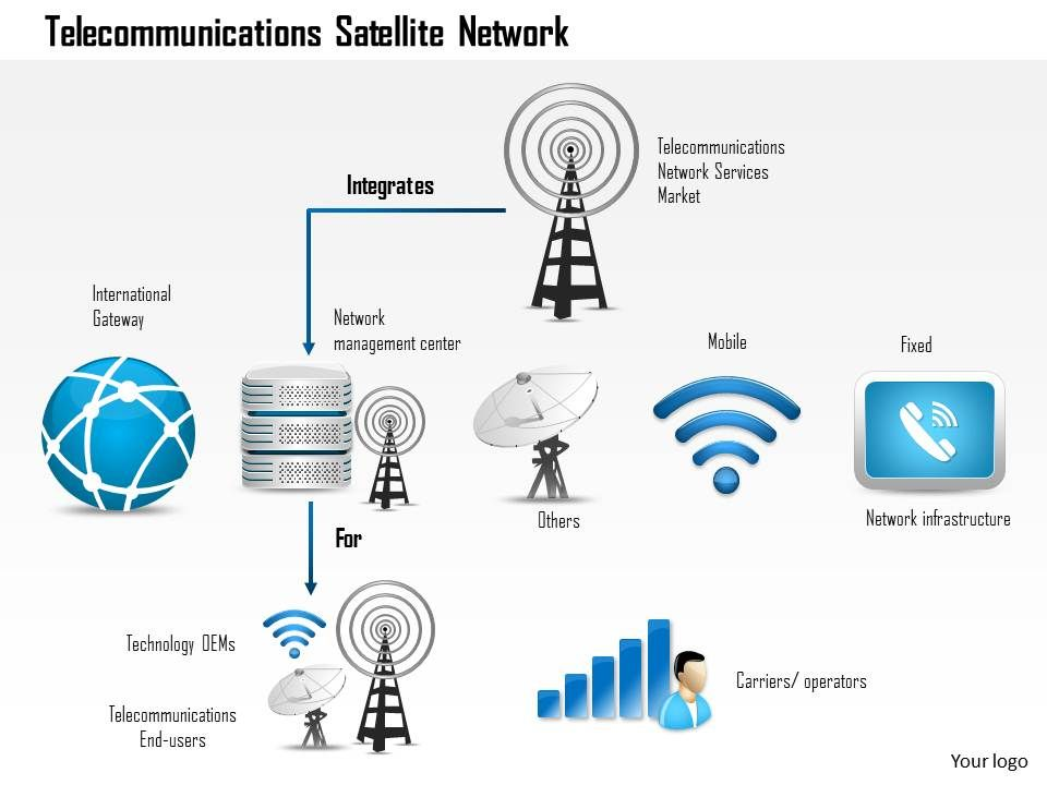 0814 telecommunications satellite network over international, Powerpoint templates