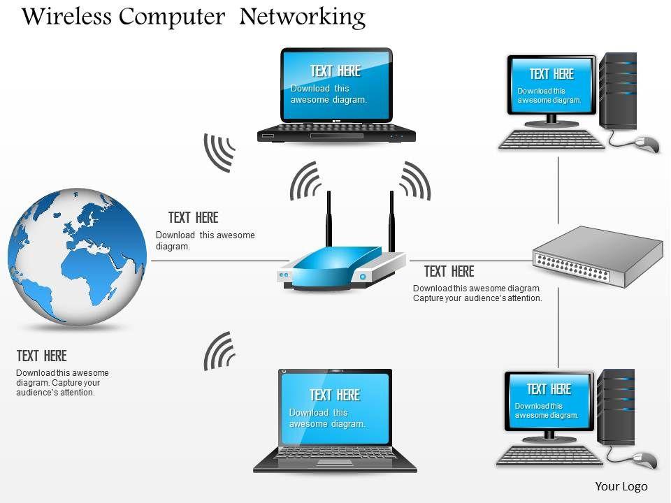 network consultation for designit Cis 175 assignment 1: network consultation for designit this assignment contains two (2) sections: network consultation proposal and network consultation presentation.
