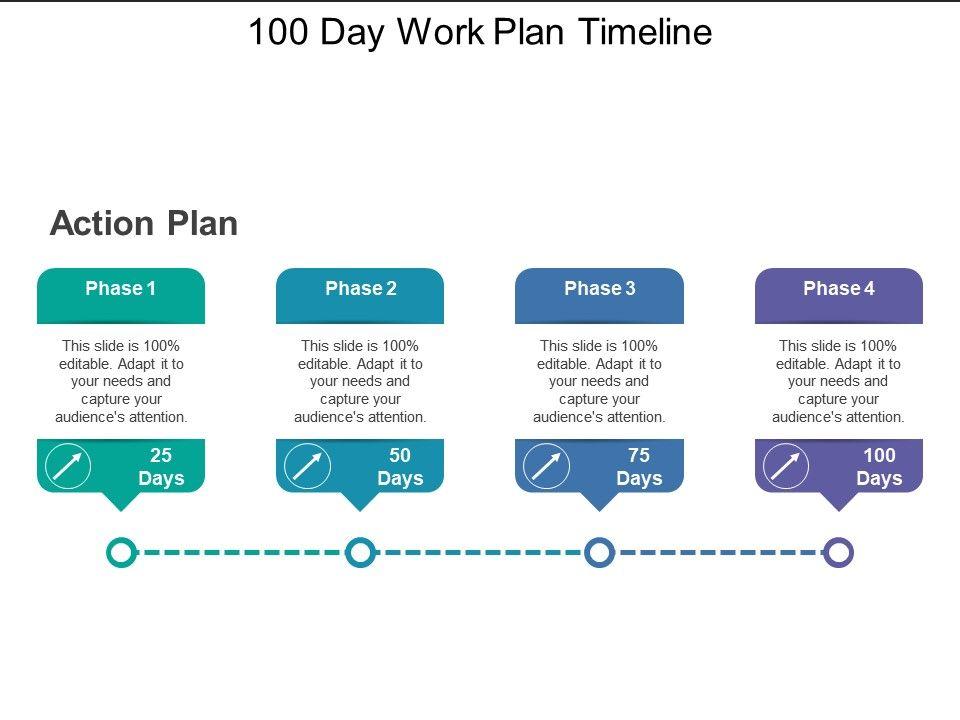 100 day work plan timeline
