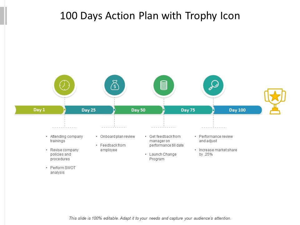 100_days_action_plan_with_trophy_icon_Slide01