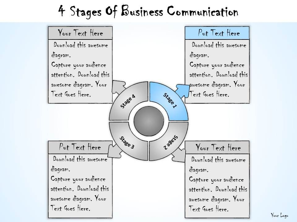six stages of communication Argyle & tuckman's theories of communication (1972) looks at the cycle of communication which involves six stages this is about sending receiving and.