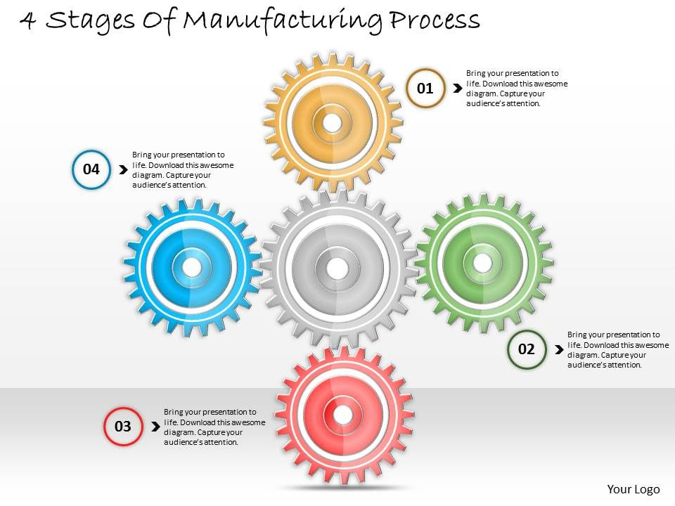 1013 Business Ppt diagram 4 Stages Of Manufacturing Process