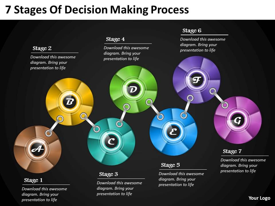 1013 Business Ppt Diagram 7 Stages Of Decision Making Process