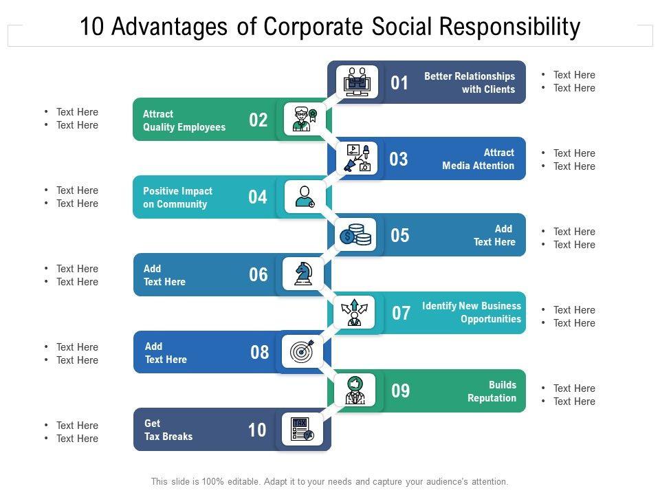 10 Advantages Benefits Of Corporate Social Responsibility