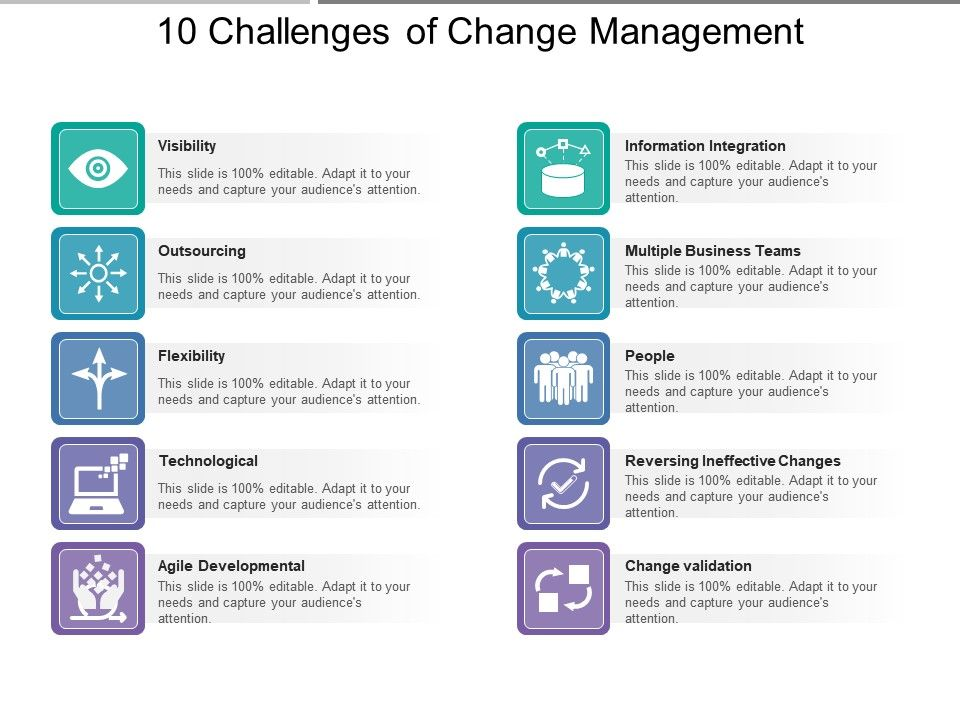 10 Challenges Of Change Management | PowerPoint Presentation