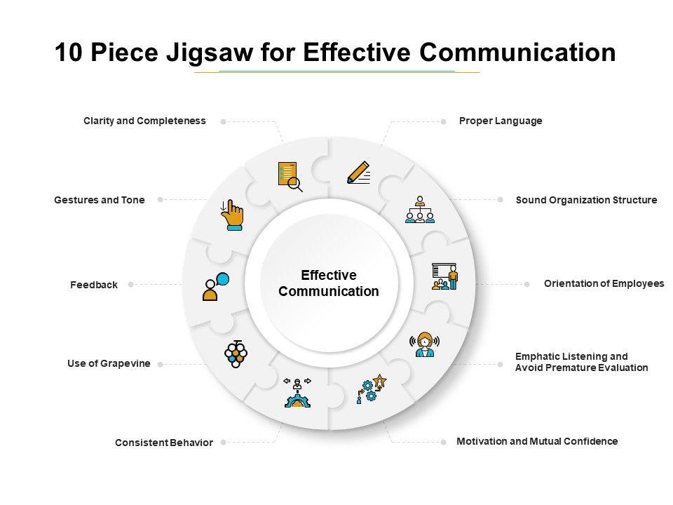 10 Piece Jigsaw For Effective Communication