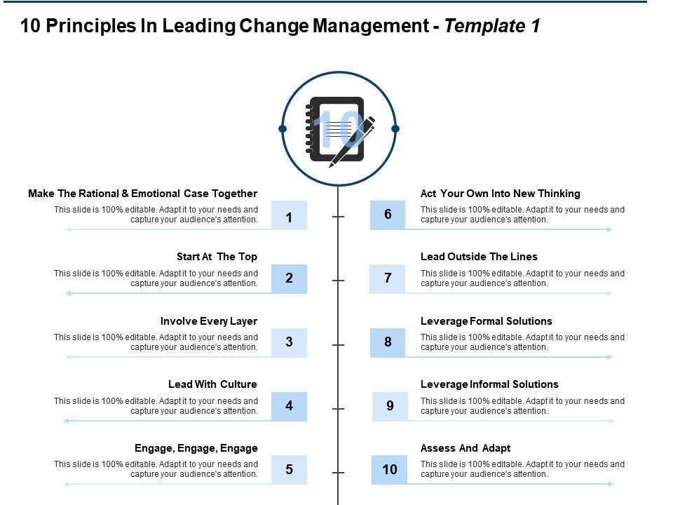 10_principles_in_leading_change_management_ppt_visual_aids_background_images_Slide01