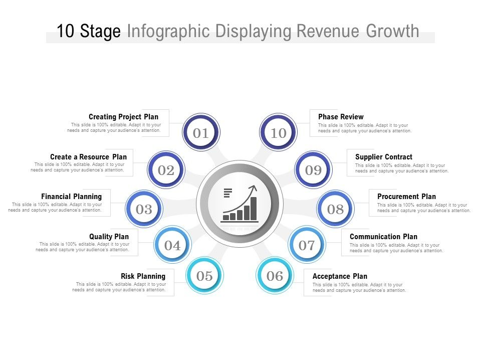 10 Stage Infographic Displaying Revenue Growth