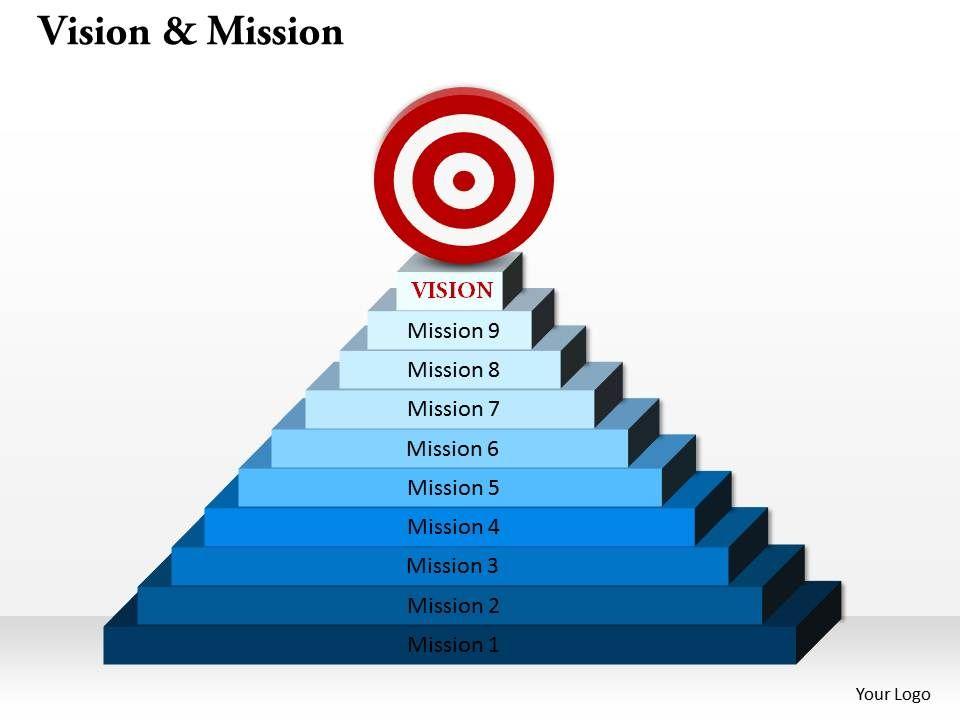 10_staged_vision_and_mission_diagram_0214_Slide01