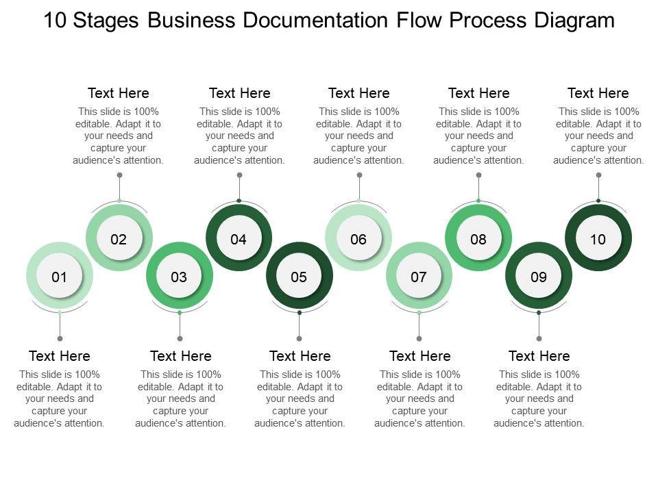 10_stages_business_documentation_flow_process_diagram_Slide01