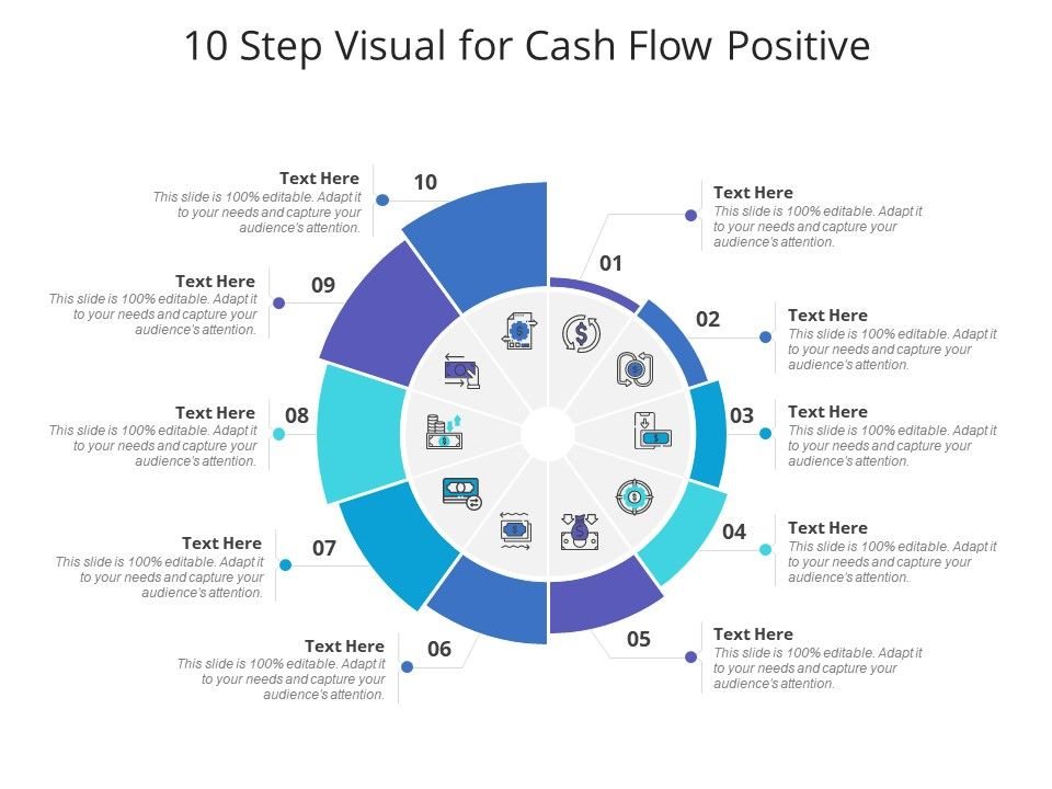 10 Step Visual For Cash Flow Positive Infographic Template