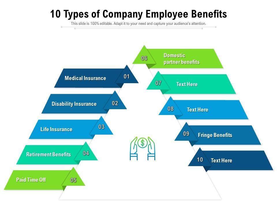 10 Types Of Company Employee Benefits