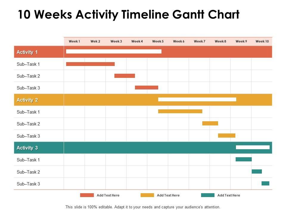 10 Weeks Activity Timeline Gantt Chart Ppt Powerpoint Presentation Demonstration
