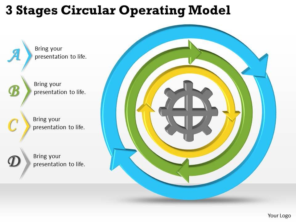 1113_business_ppt_diagram_3_stages_circular_operating_model_powerpoint_template_Slide01