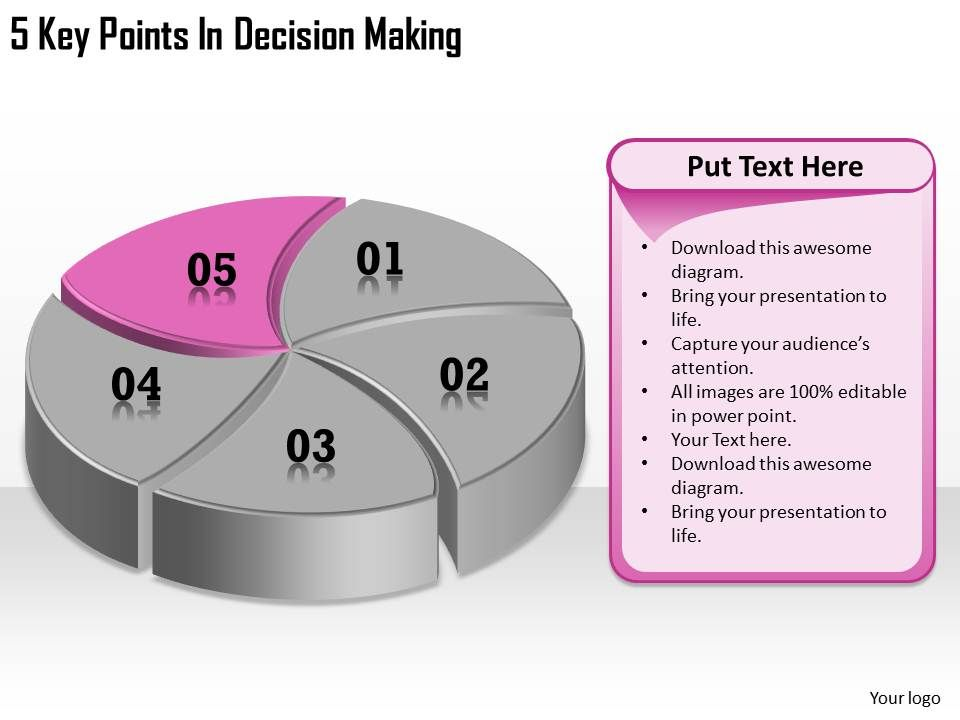 making ppt template