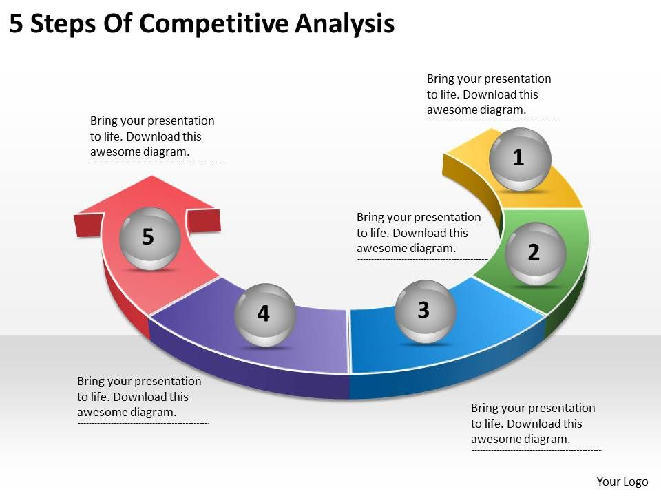 cango market and competition research A competitive analysis gives a business the necessary data to remain  in order  to remain competitive in the market, cango must understand both the retail   hosp 310 week 3 case study devry chicago o'hare busn 460 - spring 2012.