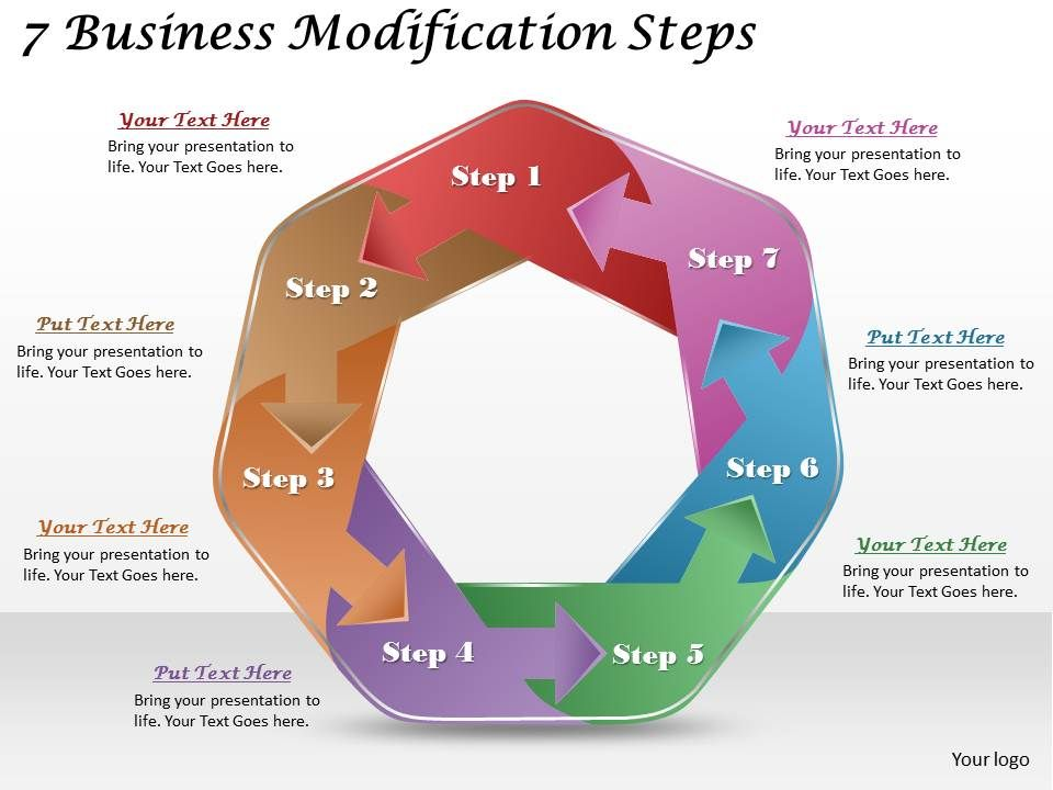 1113_business_ppt_diagram_7_business_modification_steps_powerpoint_template_Slide01