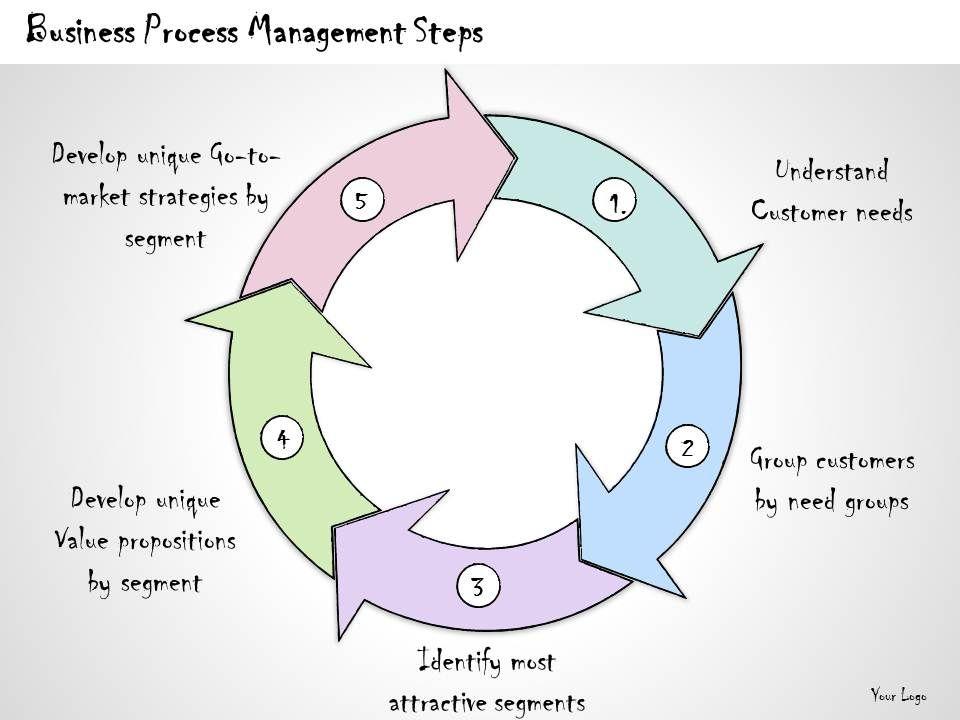 1113 business ppt diagram business process management steps 1113businesspptdiagrambusinessprocessmanagementstepspowerpointtemplateslide01 toneelgroepblik Choice Image