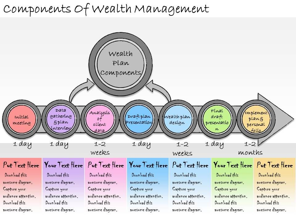 1113_business_ppt_diagram_components_of_wealth_management_powerpoint_template_Slide01