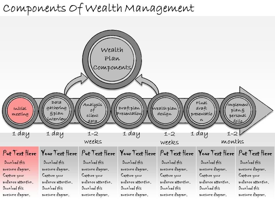1113_business_ppt_diagram_components_of_wealth_management_powerpoint_template_Slide02