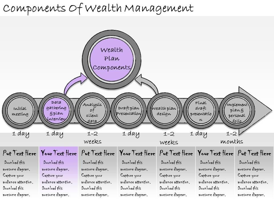 1113_business_ppt_diagram_components_of_wealth_management_powerpoint_template_Slide03
