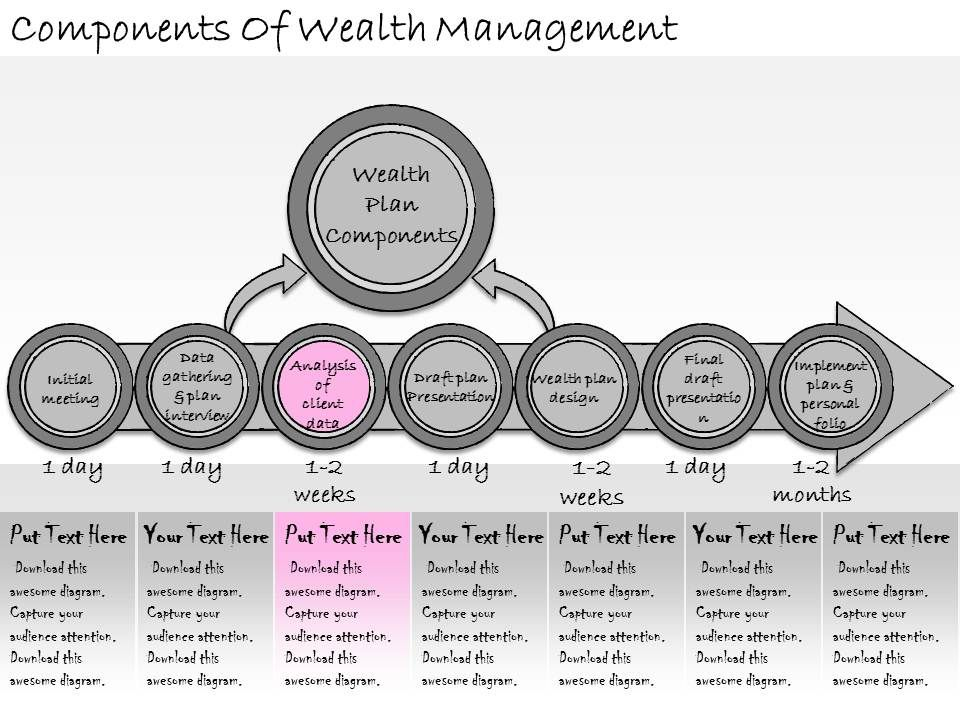 1113_business_ppt_diagram_components_of_wealth_management_powerpoint_template_Slide04