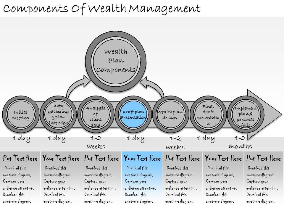 1113_business_ppt_diagram_components_of_wealth_management_powerpoint_template_Slide05