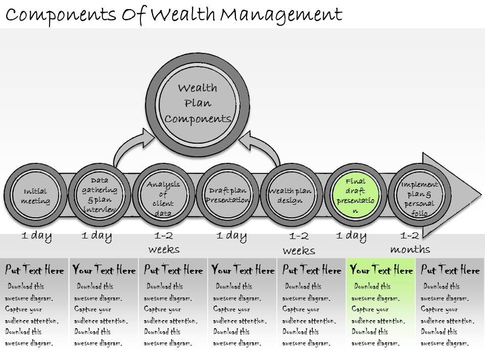 1113_business_ppt_diagram_components_of_wealth_management_powerpoint_template_Slide07