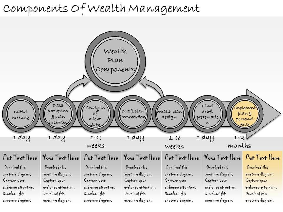 1113_business_ppt_diagram_components_of_wealth_management_powerpoint_template_Slide08