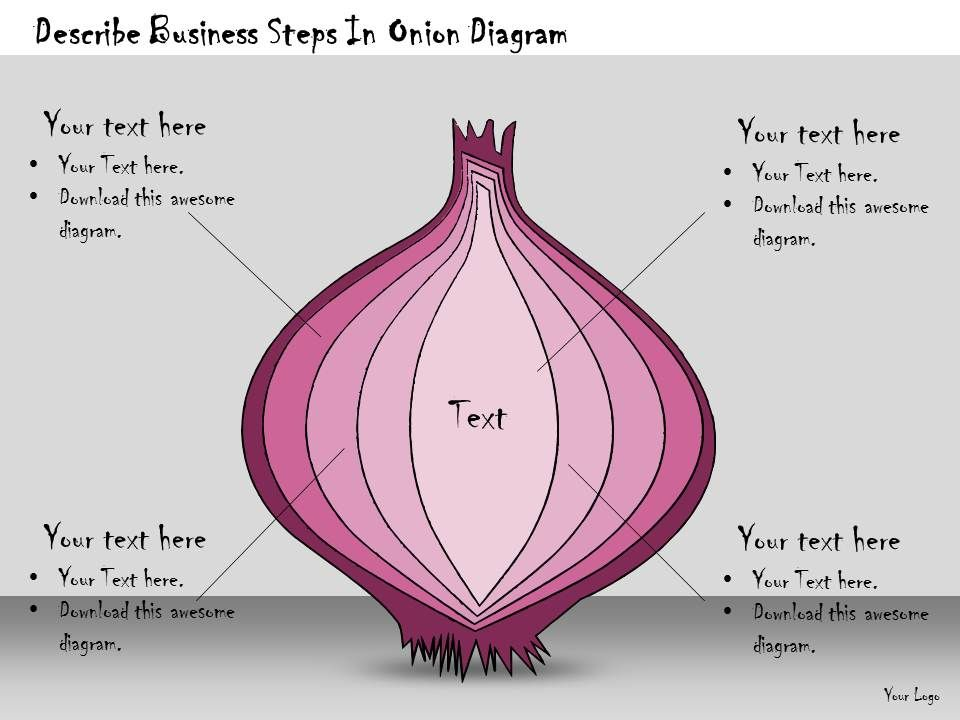1113 business ppt diagram describe business steps in onion diagram 1113businesspptdiagramdescribebusinessstepsinoniondiagrampowerpointtemplateslide01 ccuart Gallery