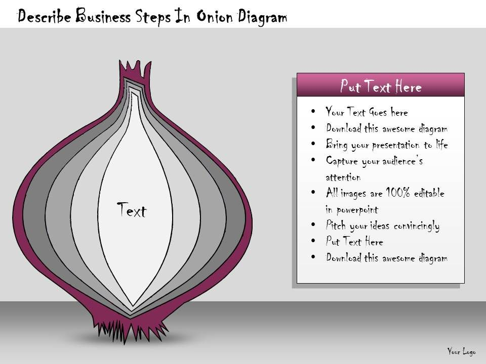 Onion template lektonfo onion template steps in onion diagram ccuart Gallery