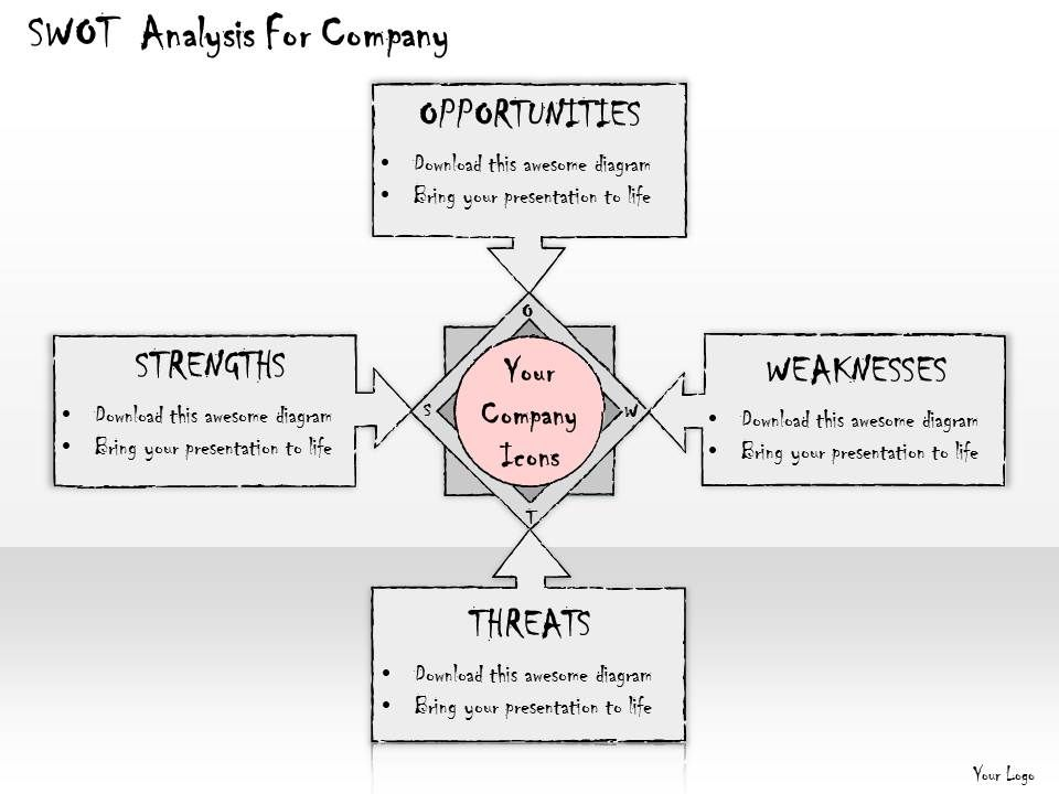 1113 business ppt diagram swot analysis for company powerpoint 1113businesspptdiagramswotanalysisforcompanypowerpointtemplateslide01 ccuart Choice Image