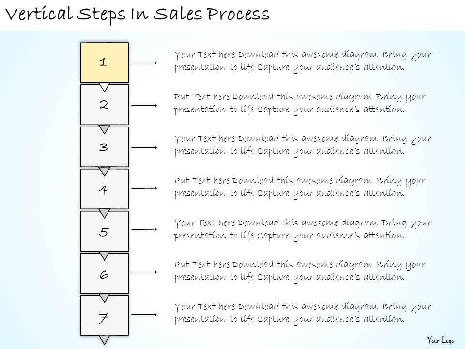 Sales Process Steps Template - Sales process template