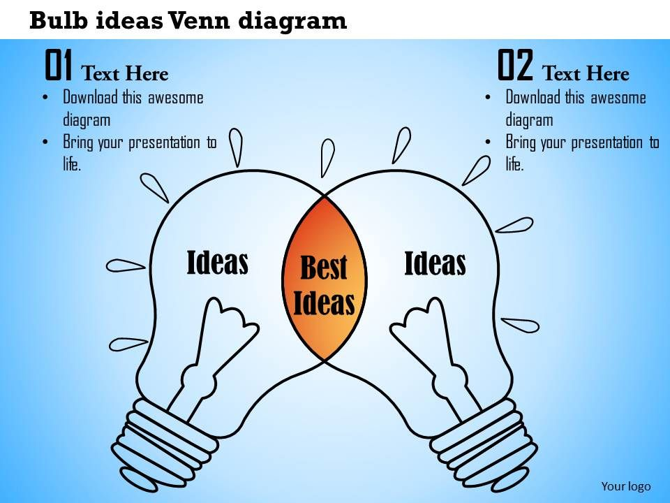 Ideas for venn diagrams basic guide wiring diagram 1114 bulb ideas venn diagram powerpoint presentation powerpoint rh slideteam net ideas for venn diagrams ks2 ideas for venn diagram lessons ccuart Image collections