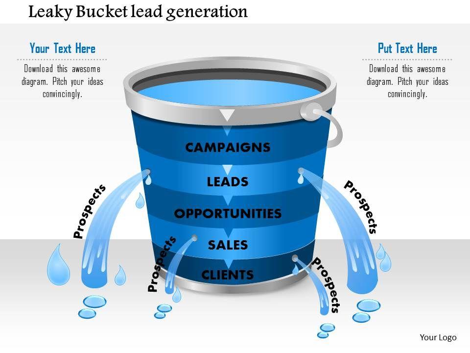 1114_leaky_bucket_lead_generation_powerpoint_presentation_Slide01