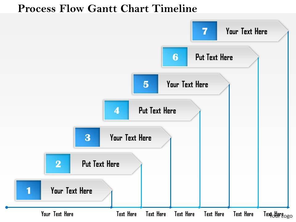 Process Flow Gantt Chart Timeline Powerpoint Presentation - Awesome gantt chart for powerpoint presentation ideas