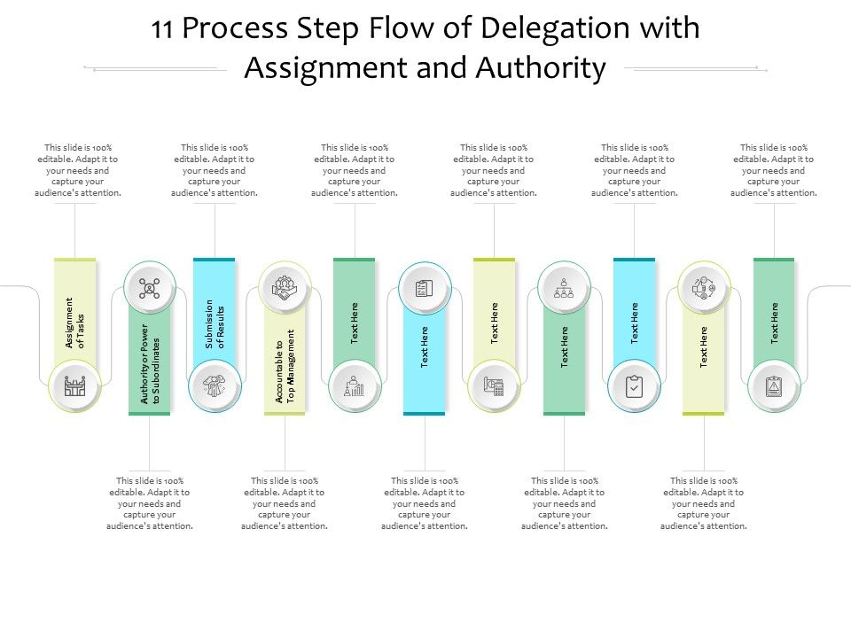 11 Process Step Flow Of Delegation With Assignment And Authority