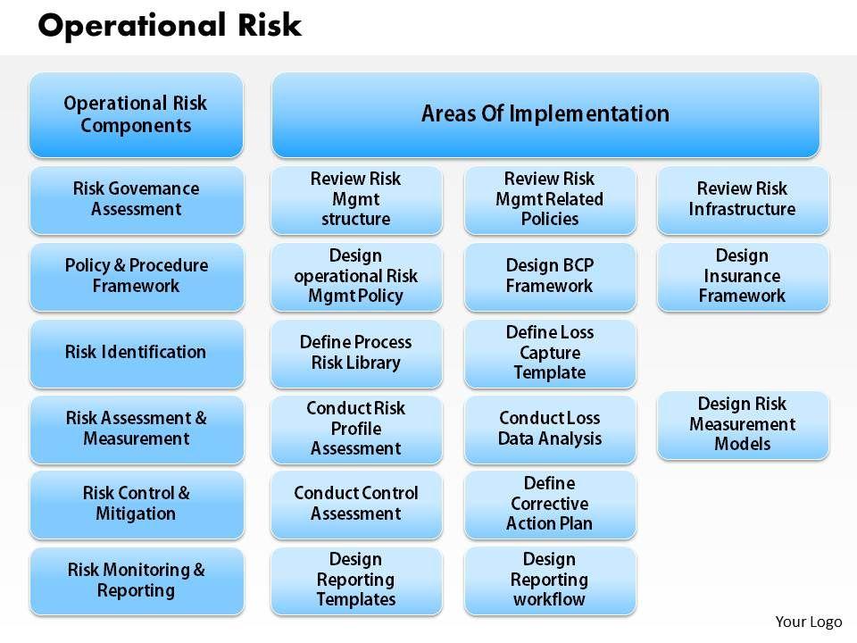 1203_operational_risk_powerpoint_presentation_slide01 1203_operational_risk_powerpoint_presentation_slide02