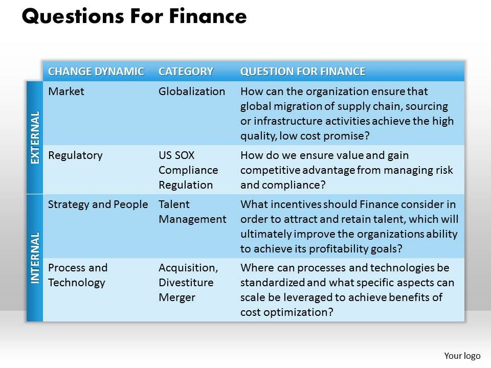 1203_questions_for_finance_powerpoint_presentation_Slide01