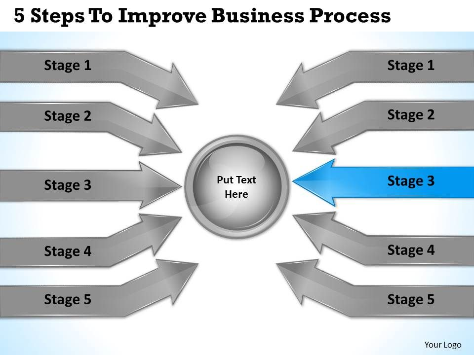 business process template